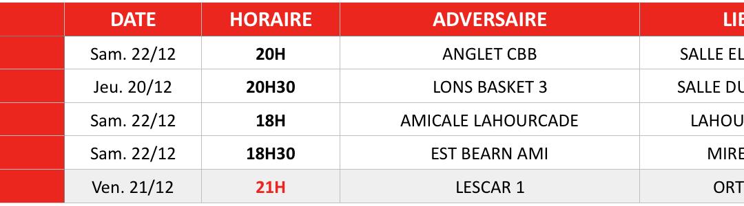 Matchs de coupe, 20 au 22 Décembre 2018